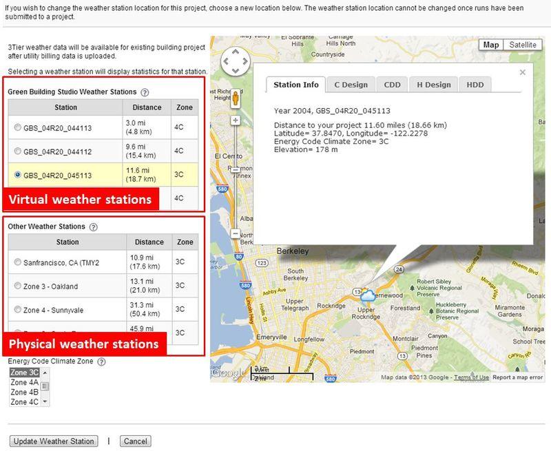 GBS_WeatherStationCategories