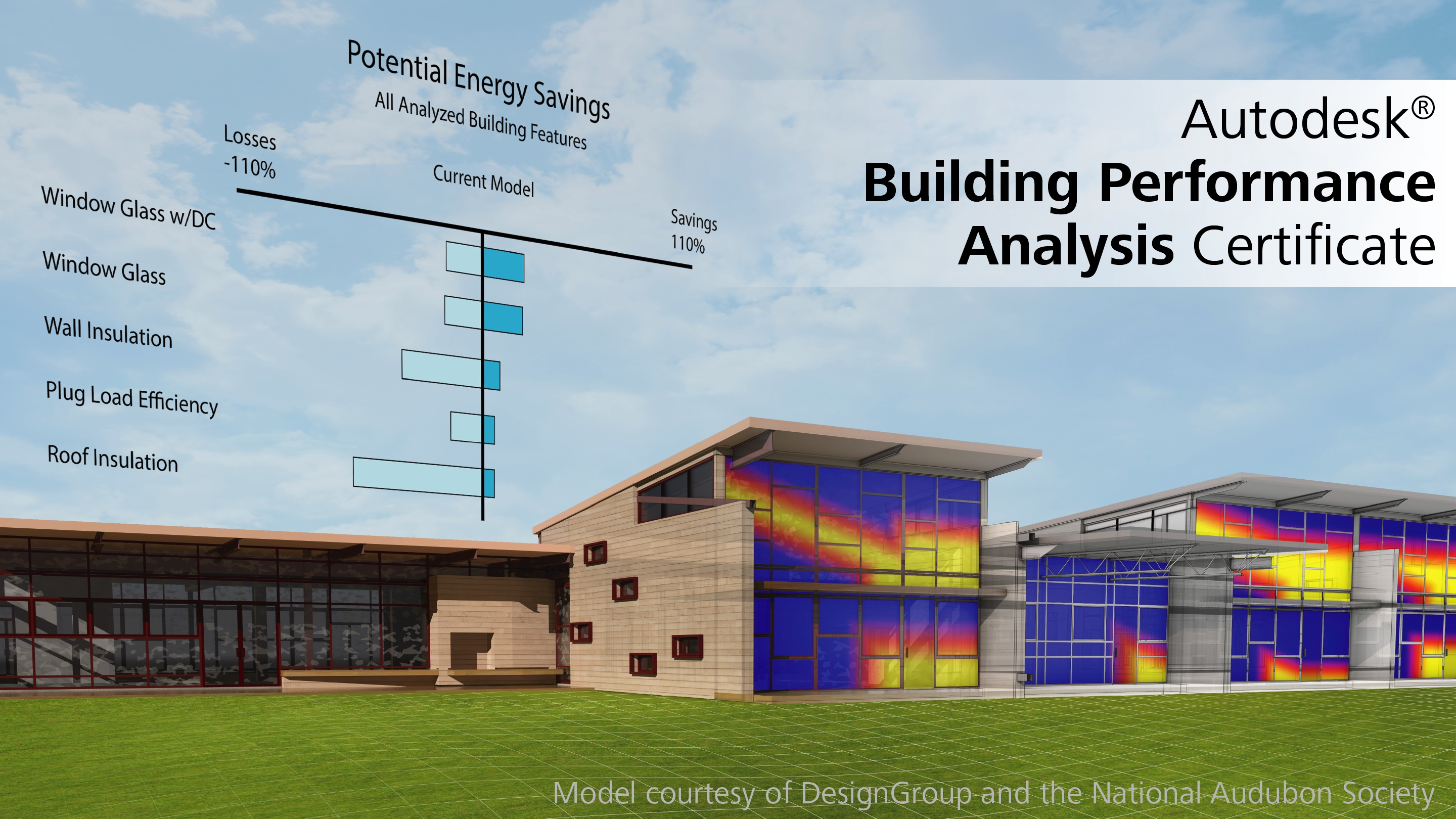 Autodesk Announcements at Greenbuild - Building Performance Analysis