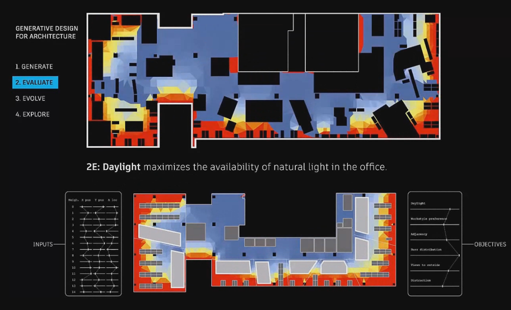 generative design applied on buildings bim toolbox