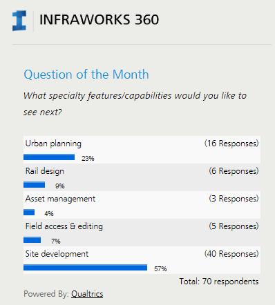 InfraWorksQOMJanuary2015