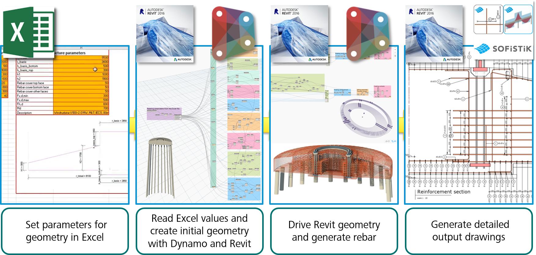 BIM Toolbox: Computational Design