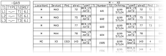 AutoCAD Electrical: AutoCAD Electrical