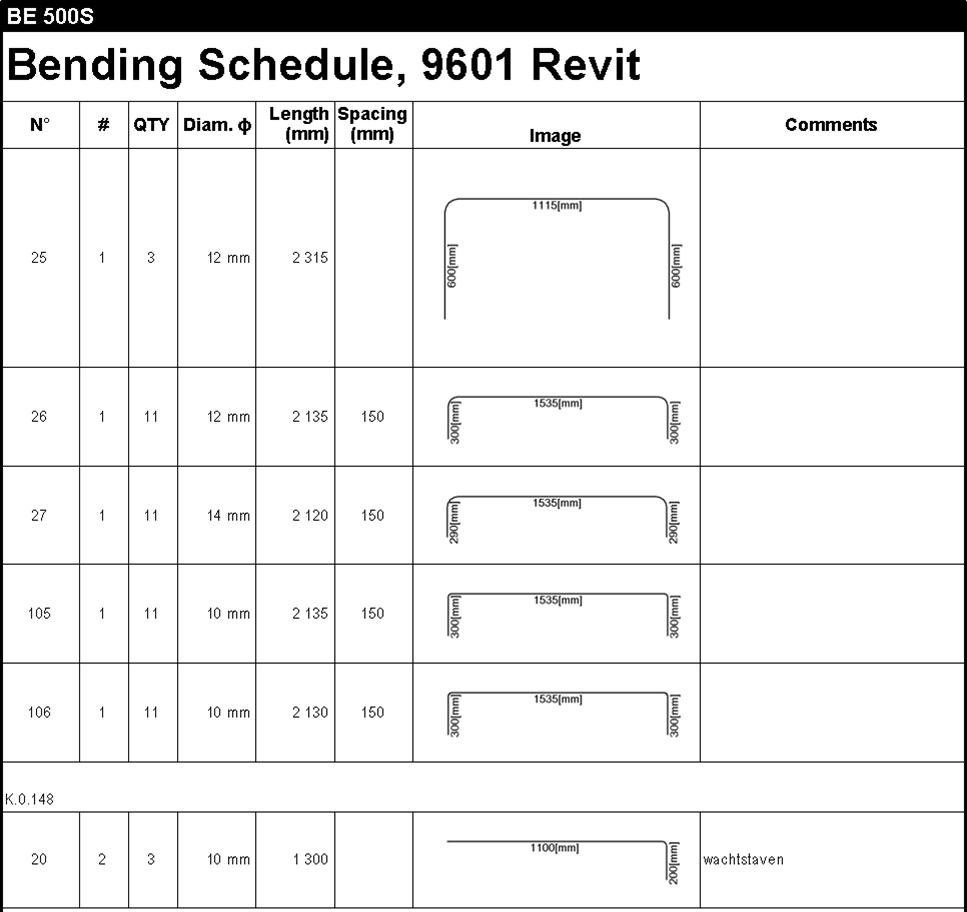 Rebar detailing in Revit – use case by VK Engineers - BIM